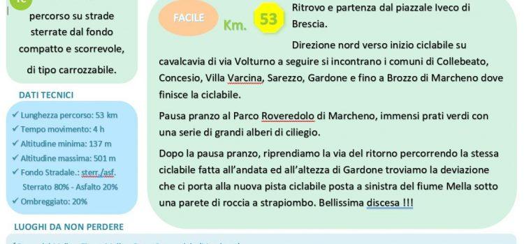 [17] Ciclovia del Mella – Brescia > Marcheno (BS)