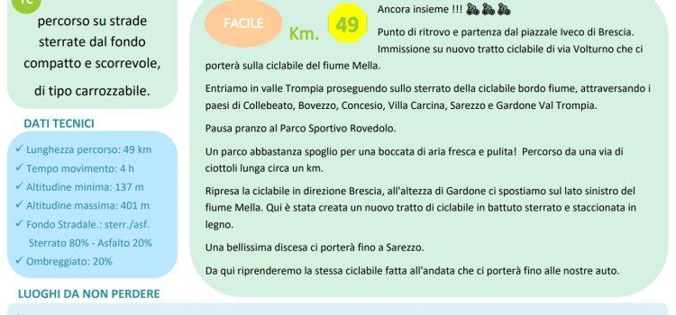 [02] Brescia e il fiume Mella – Si Ricomincia !!!